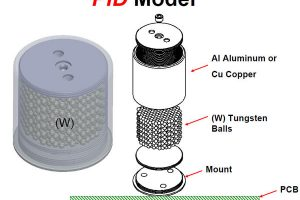 vibration damping device