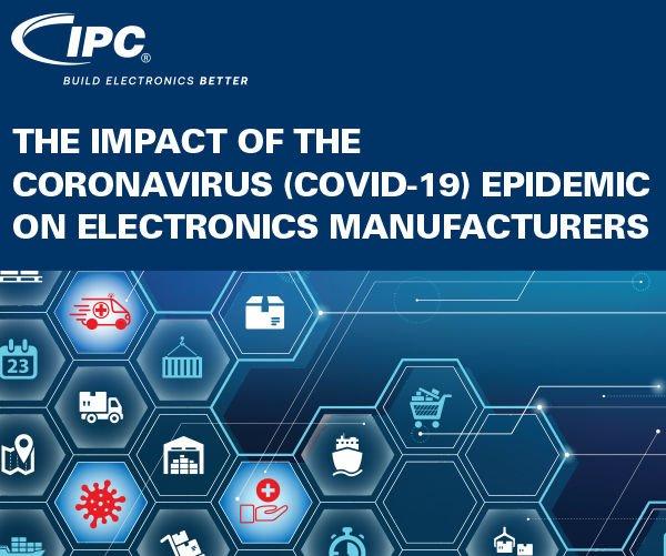 IPC survey on Coronavirus