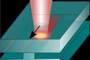 IPTE Laser Plastic Welding