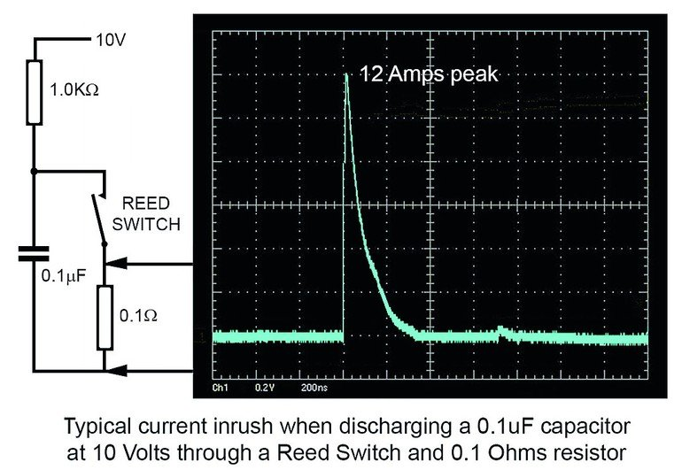 Maximizing the reliability of designs with reed relay Contact abuse