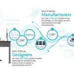 Siemens PCBflow