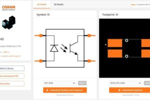 Electronics design library releases optoelectronic products