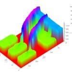 Viscom 3D AOI for wire bond inspection